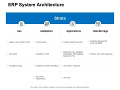 ERP System Architecture Ppt PowerPoint Presentation Inspiration Maker