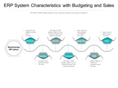ERP System Characteristics With Budgeting And Sales Ppt PowerPoint Presentation Slides Design Templates PDF