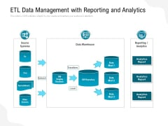 ETL Data Management With Reporting And Analytics Ppt PowerPoint Presentation Gallery Slide Download PDF