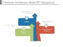 E Business Architecture Model Ppt Background