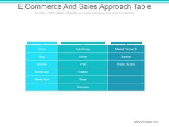 E Commerce And Sales Approach Table Ppt PowerPoint Presentation Diagrams