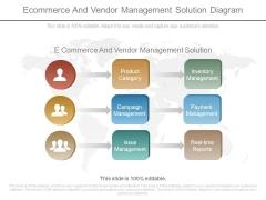 E Commerce And Vendor Management Solution Diagram