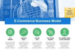 E Commerce Business Model Dollar Ppt PowerPoint Presentation Pictures Elements