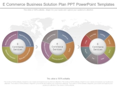 E Commerce Business Solution Plan Ppt Powerpoint Templates