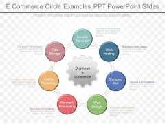 E Commerce Circle Examples Ppt Powerpoint Slides