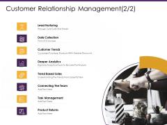 E Commerce Customer Relationship Management Data Ppt PowerPoint Presentation Slides Portrait PDF