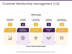 E Commerce Customer Relationship Management Opportunity Ppt PowerPoint Presentation Icon Example PDF