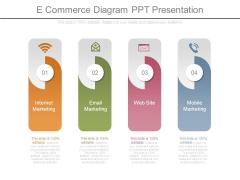 E Commerce Diagram Ppt Presentation