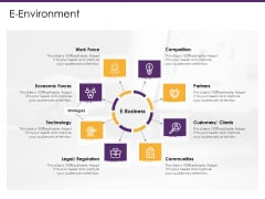 E Commerce E Environment Ppt PowerPoint Presentation Icon Graphic Tips PDF