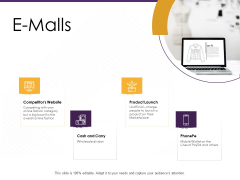 E Commerce E Malls Ppt PowerPoint Presentation Professional Inspiration PDF