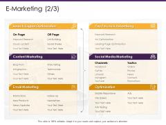 E Commerce E Marketing Advertising Ppt PowerPoint Presentation Ideas Designs PDF