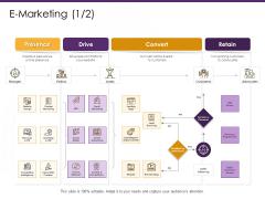 E Commerce E Marketing Convert Ppt PowerPoint Presentation Slides PDF