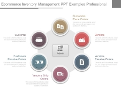 E Commerce Inventory Management Ppt Examples Professional