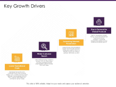 E Commerce Key Growth Drivers Ppt PowerPoint Presentation Layouts Pictures PDF