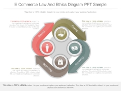 E Commerce Law And Ethics Diagram Ppt Sample