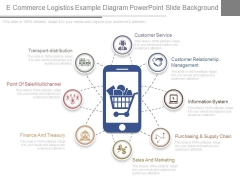 E Commerce Logistics Example Diagram Powerpoint Slide Background