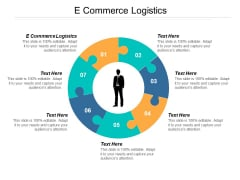 E Commerce Logistics Ppt PowerPoint Presentation Summary Objects