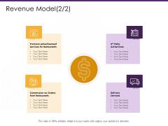 E Commerce Revenue Model Restaurants Ppt PowerPoint Presentation Professional Graphics Template PDF
