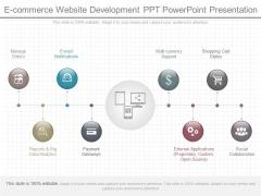 E Commerce Website Development Ppt Powerpoint Presentation