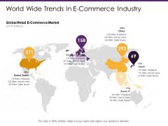 E Commerce World Wide Trends In E Commerce Industry Ppt PowerPoint Presentation Model Slide Portrait