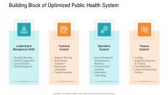 E Healthcare Management System Building Block Of Optimized Public Health System Ppt Ideas Icon PDF