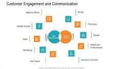 E Healthcare Management System Customer Engagement And Communication Sample PDF