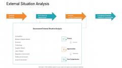 E Healthcare Management System External Situation Analysis Ppt Portfolio Guidelines PDF