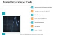 E Healthcare Management System Financial Performance Key Trends Formats PDF