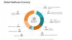 E Healthcare Management System Global Healthcare Economy Diagrams PDF