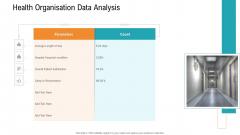 E Healthcare Management System Health Organisation Data Analysis Summary PDF