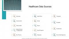 E Healthcare Management System Healthcare Data Sources Professional PDF
