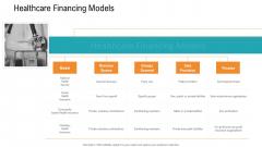 E Healthcare Management System Healthcare Financing Models Demonstration PDF