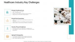 E Healthcare Management System Healthcare Industry Key Challenges Topics PDF