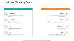 E Healthcare Management System Healthcare Marketing Trends Download PDF