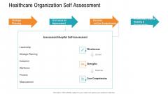 E Healthcare Management System Healthcare Organization Self Assessment Diagrams PDF