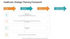 E Healthcare Management System Healthcare Strategic Planning Framework Elements PDF