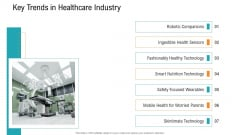 E Healthcare Management System Key Trends In Healthcare Industry Demonstration PDF