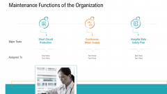 E Healthcare Management System Maintenance Functions Of The Organization Ideas PDF