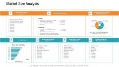 E Healthcare Management System Market Size Analysis Professional PDF