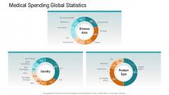 E Healthcare Management System Medical Spending Global Statistics Microsoft PDF