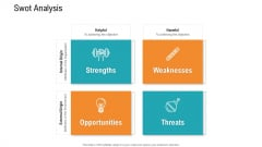E Healthcare Management System SWOT Analysis Ppt Infographic Template Example Introduction PDF
