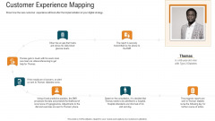 E Healthcare Strategic Development And Approach Customer Experience Mapping Portrait PDF
