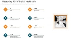 E Healthcare Strategic Development And Approach Measuring Roi Of Digital Healthcare Elements PDF