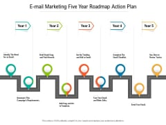 E Mail Marketing Five Year Roadmap Action Plan Demonstration
