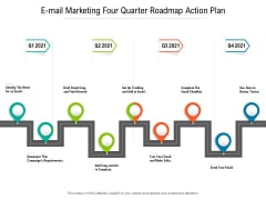 E Mail Marketing Four Quarter Roadmap Action Plan Professional