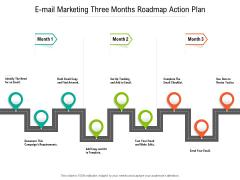 E Mail Marketing Three Months Roadmap Action Plan Topics