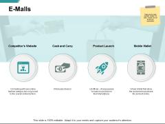 E Malls Mobile Wallet Ppt PowerPoint Presentation Show Deck