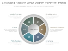 E Marketing Research Layout Diagram Powerpoint Images