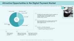 E Payment Transaction System Attractive Opportunities In The Digital Payment Market Portrait PDF