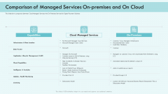 E Payment Transaction System Comparison Of Managed Services On Premises And On Cloud Brochure PDF
